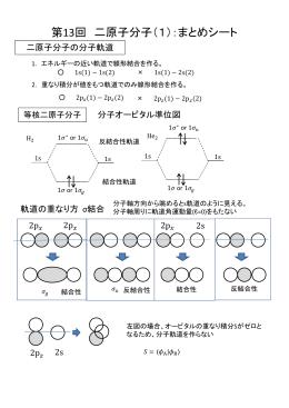 第13回 二原子分子(1):まとめシート