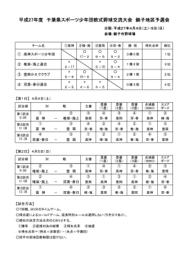 平成27年度 千葉県スポーツ少年団軟式野球交流大会 銚子