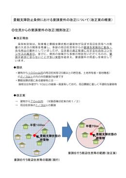 住民からの要請要件の改正(規則改正) 景観支障防止条例における要請