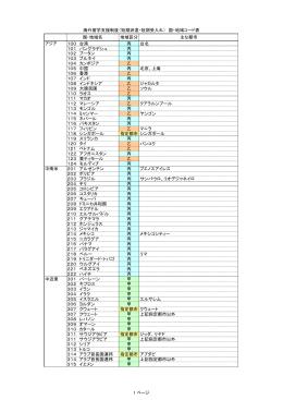 国・地域名 地域区分 主な都市 アジア 100 台湾 丙 台北 101 バングラデシ