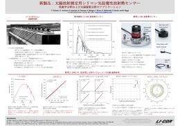 新製品:太陽放射測定用シリコン光起電性放射熱センサー