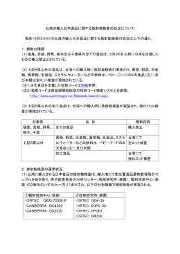 台湾の輸入日本食品に関する放射能検査の状況について 現在(6月23