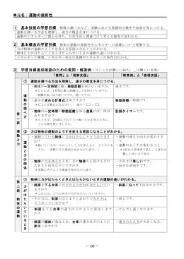10 運動の規則性 (PDF:685KB)