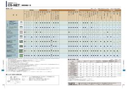 機種別機能一覧(PDF形式、157kバイト)