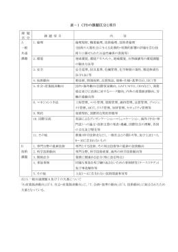 表-1 CPDの課題区分と項目