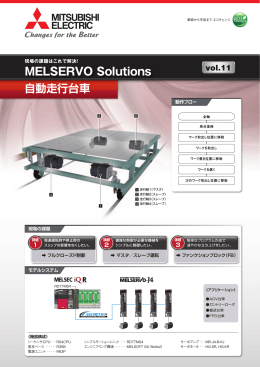 MELSERVO Solutions Vol.11_自動走行台車