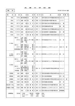 兵庫中学記録 - 兵庫陸上競技協会
