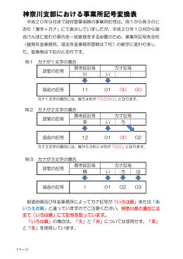 神奈川支部における事業所記号変換表