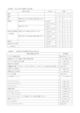 (別表及び別記様式)(PDF形式 217KB)