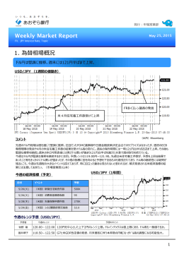 Weekly Market Report 1. 為替相場概況
