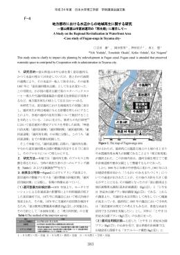 富岩運河 - 日本大学理工学部