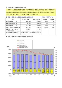 将来にわたる実質的な財政負担(PDF:50KB)