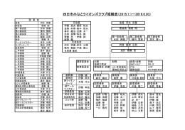 四日市みなとライオンズクラブ組織表(2015.7.1~2016.6.30)