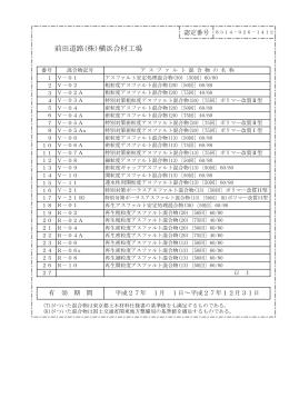 前田道路(株)横浜合材工場