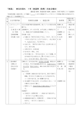 「剣道」 単元の流れ 1年(剣道具(防具)のある場合)