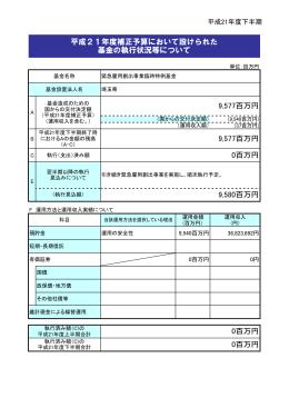 平成21年度 下期分(PDF:97KB)