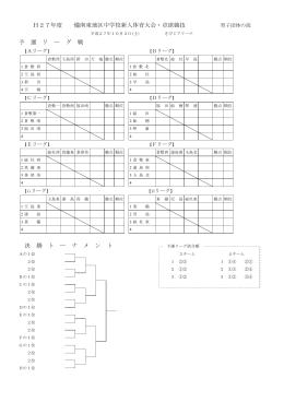 H27年度 備南東地区中学校新人体育大会・卓球競技 予 選 リ ー グ 戦