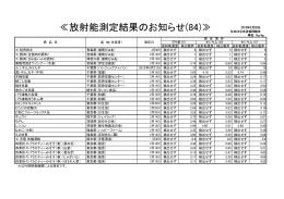 ≪放射能測定結果のお知らせ(84)≫