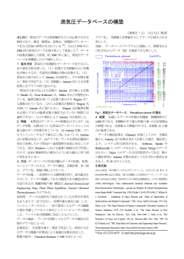 蒸気圧データベースの構築