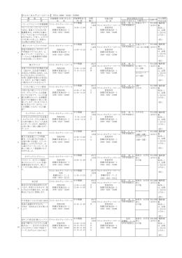 【ウエル・カルチャースクール】 TEL:098-832-5588