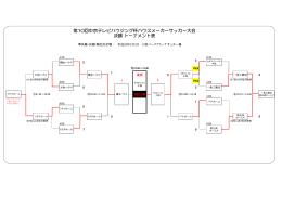 第10回中京テレビハウジング杯ハウスメーカーサッカー大会 決勝