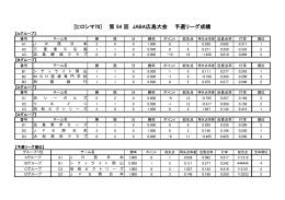 ブロック別リーグ戦成績表