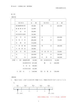 第 134 回 日商簿記 3 級 解答解説 実教出版株式会社 1 第 1 問 【解答