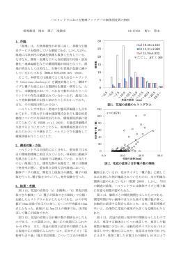 ハルリンドウにおける繁殖ファクターの個体間変異の解析 指導教員 増田