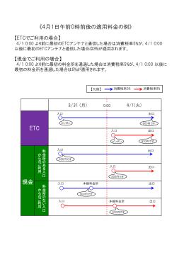 ETC 現金 《4月1日午前0時前後の適用料金の例》
