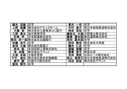 植木 克敏 在学 長井 一史 在学 上野 真儀 株式会社アキュラホーム 中村