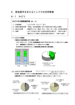 6.創造都市を支えるインフラの活用整備 6-1 みどり