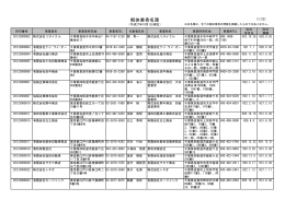 解体業者名簿