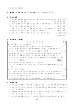 53「解体新書と差別された人々」学習指導案 [290KB pdfファイル]