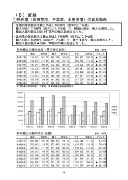 貿易(PDF:78KB)