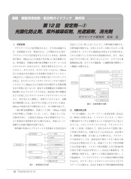 第12 回 安定剤̶② 光酸化防止剤,紫外線吸収剤,光遮蔽剤,消光剤
