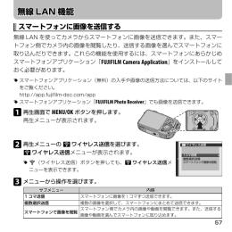無線LAN通信での「スマートフォン送信」