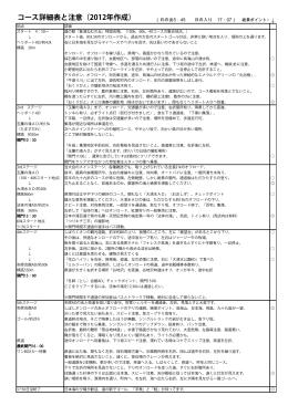 コース詳細表と注意(2012年作成)
