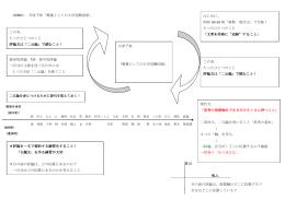 120601. 石原千秋「教養としての大学受験国語」
