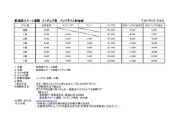フィギュア バッジテストの料金表を改訂しました 新潟県スケート連盟