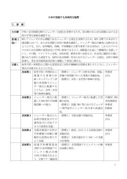 日本が実施する具体的な施策 Ⅰ.参 画 大目標 平和・安全保障分野の