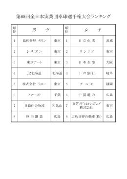 第65回全日本実業団卓球選手権大会ランキング