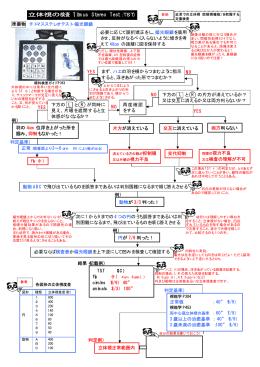 立体視の検査 - 視能訓練士 眼科検査マニュアル