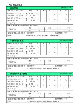 [志田・鹿島台地域] 旭山病院 小野寺内科医院 渡辺外科胃腸科医院