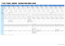 保険者別・集合契約内容等 概要の比較表