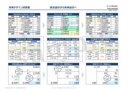 未来デザイン決算書(サンプル)PDF ダウンロード
