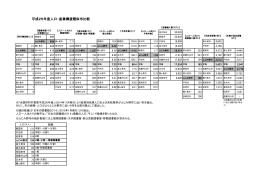 資料1(人口産業構造類似市比較)[PDF:99KB]