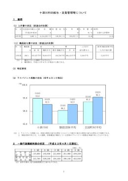 十津川村の給与・定員管理等について 十津川村 類似団体平均 全国町村