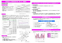 新潟県がん対策推進計画(第2次)概要版