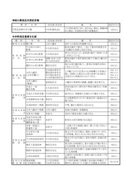 神奈川県指定天然記念物 中井町指定重要文化財