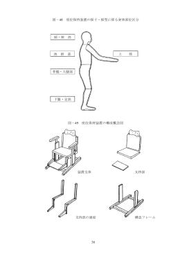 38 図-48 座位保持装置の採寸・採型に係る身体部位区分 図-49 座位